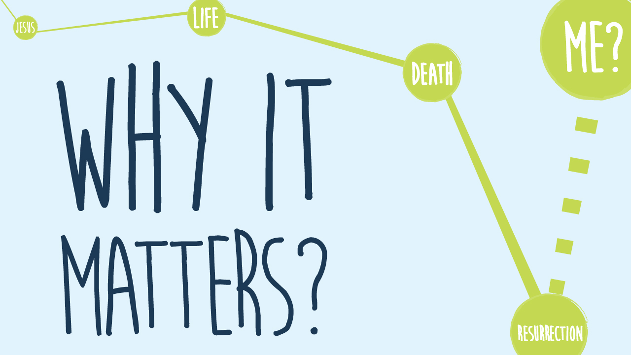 Why It Matters?